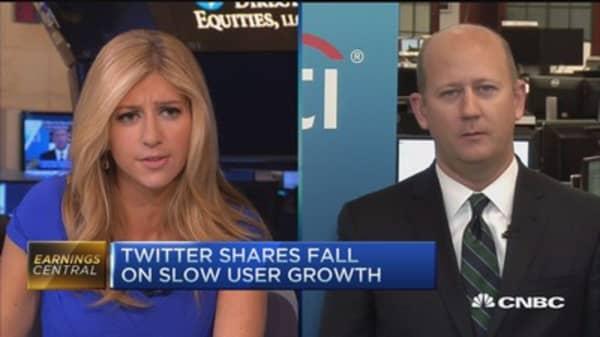 Twitter stock 'bit too rich' here: Analyst