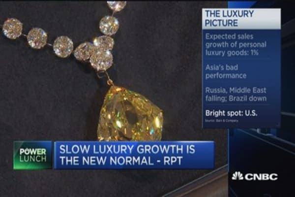 Top selling luxury goods 2015