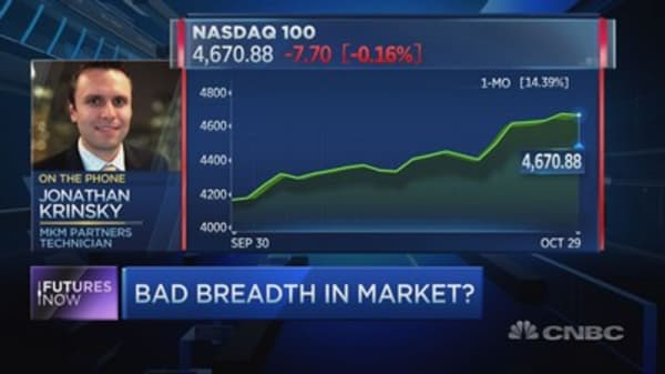 The Nasdaq 100 isn't telling the true tech story: Technician