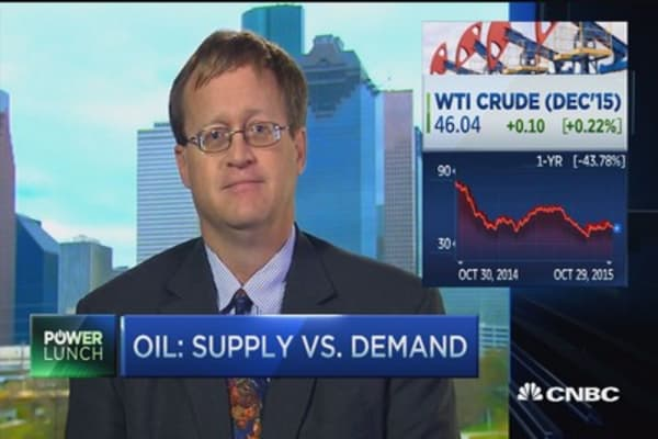 'Incredibly bearish' oil trends backing off: Oil expert