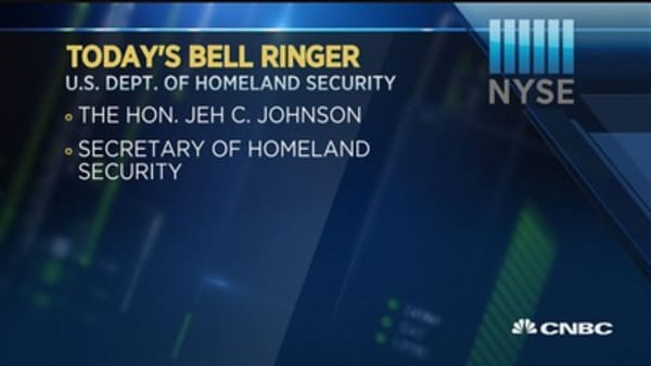 Today's Bell Ringer, October 30, 2015