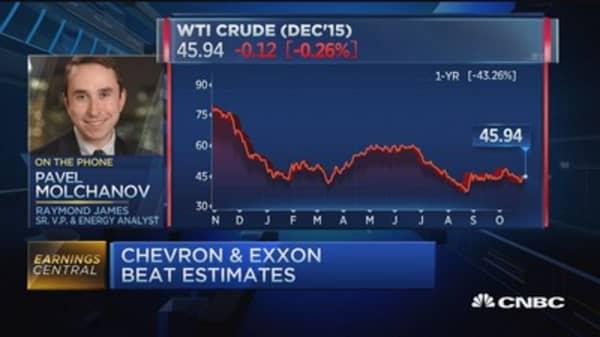 Exxon & Chevron beat; Analyst's view