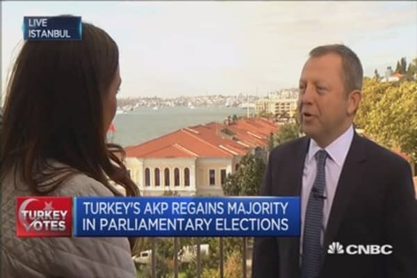 Will Turkish economy return to growth?