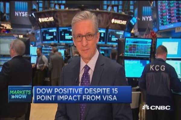 Pisani at the open: Market modestly higher