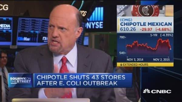 Cramer: Trouble ahead for Chipotle