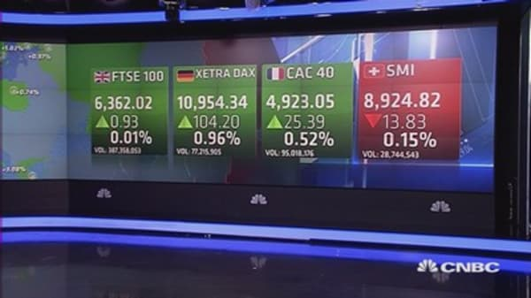 Europe ends up; Commerzbank shares soar; oil eyed