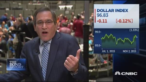 Santelli: Key level in dollar