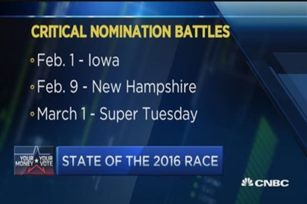 State of the 2016 race