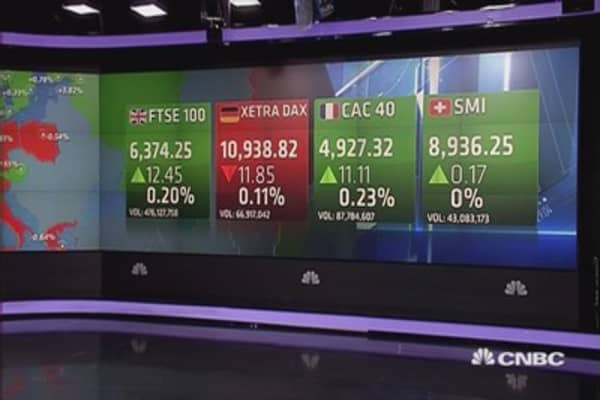 Europe ekes out gains as oil rallies 2%; earnings weigh