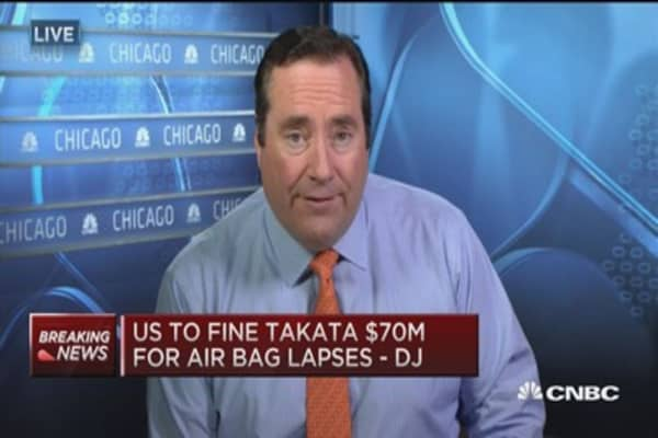 Takata fined $70 million: Dow Jones