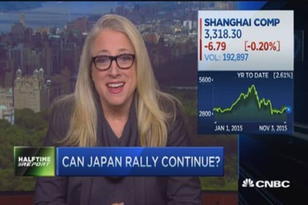 Can the Japan rally continue?