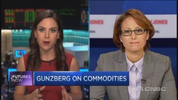 Commodities make historic move