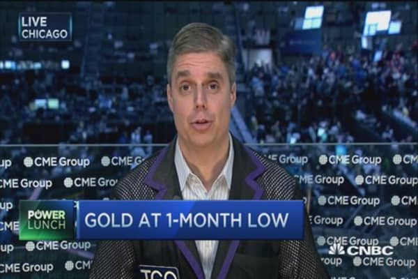 Gold: Key levels to watch