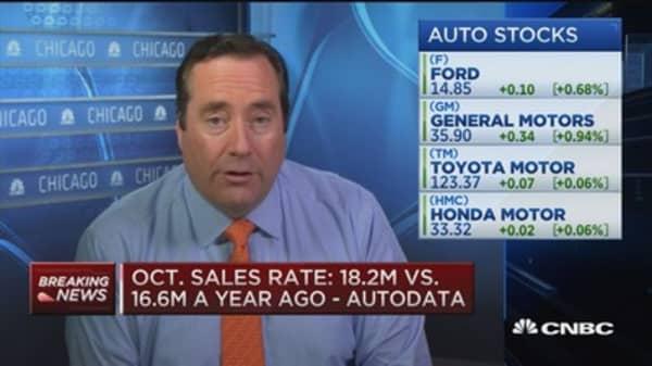 October auto sales rate hits 18.2M: Autodata