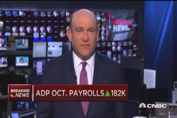 ADP October payrolls up 182K