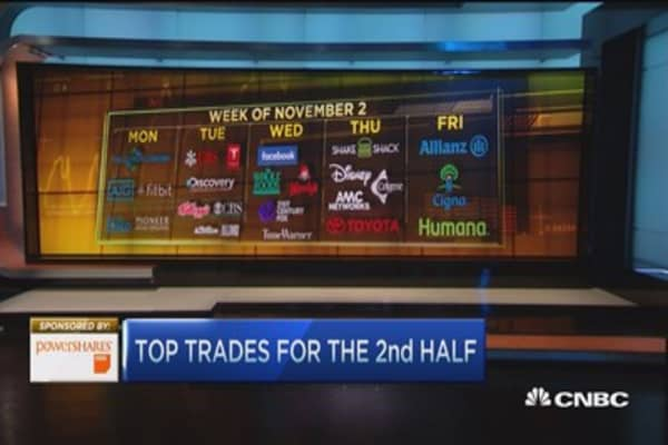 Top trades for the 2nd half: FireEye, Palo Alto & more
