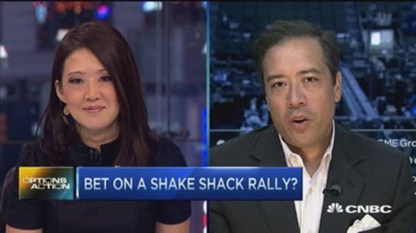 Bet on a Shake Shack rally?