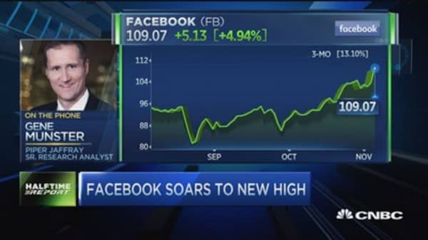 THIS paradigm shift is behind upgrading Facebook: Analyst