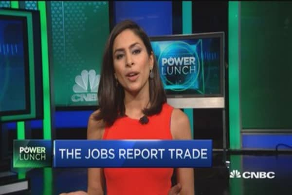 How the market historically reacts to jobs reports