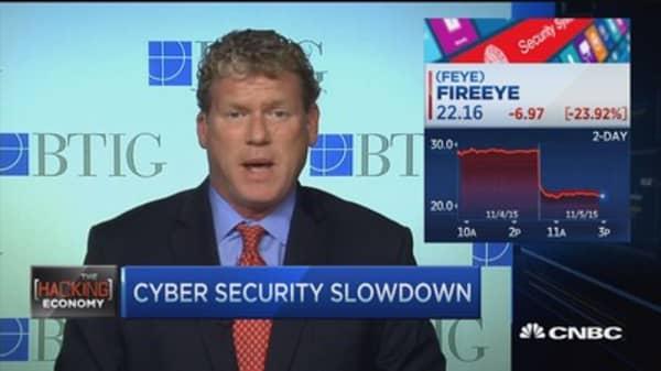 FireEye takes down cybersecurity stocks