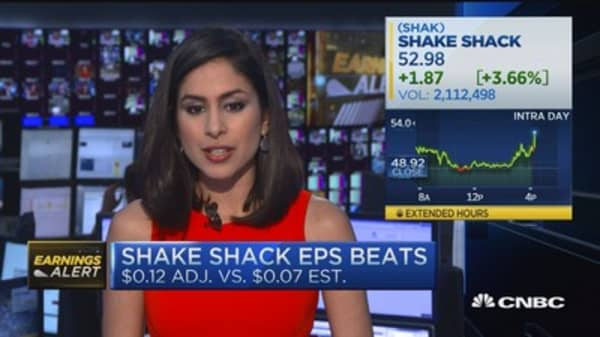 Big beat from Shake Shack