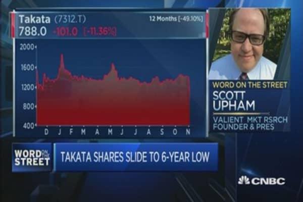 Is Takata doomed?