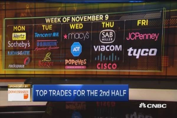 Top trades for the 2nd half: JCP, VIAB & more