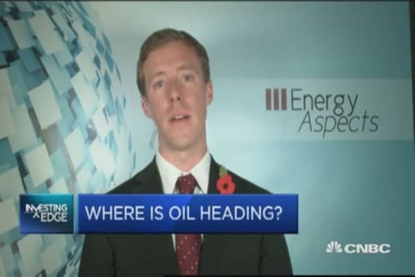 When will oil prices recover?