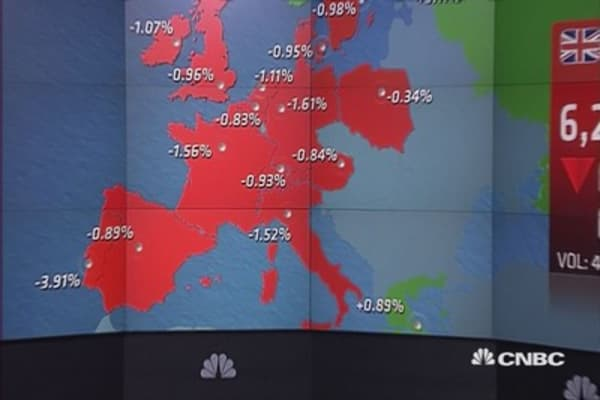 Europe closes lower on China data; earnings eyed