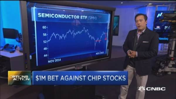 Options Action: 'Chip'-wreck