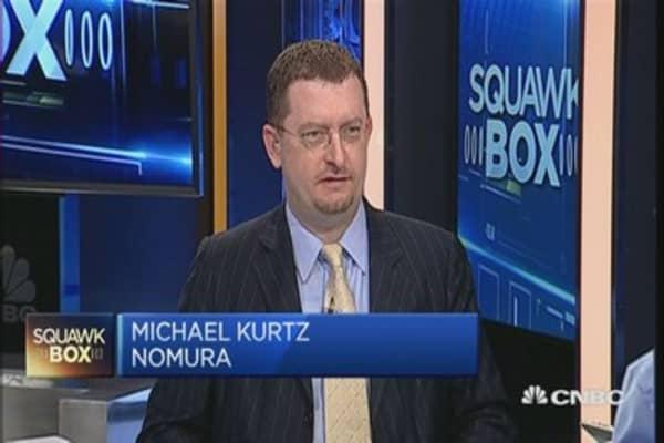 Markets are ready for China's Q4 data: Kurtz
