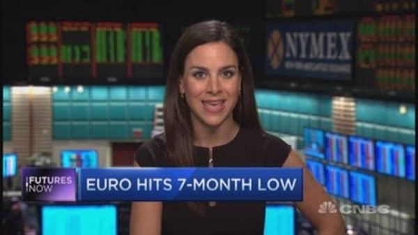 Euro heading to parity?