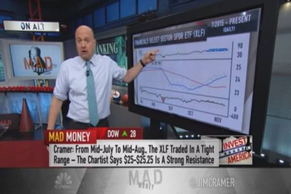 Cramer: Hot group with a holy grail chart pattern