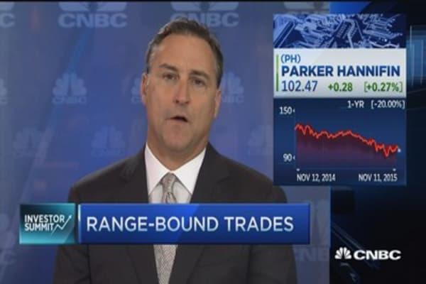 Playing a 'blah' market
