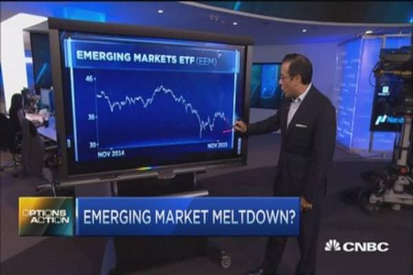 Options Action: Emerging markets meltdown?