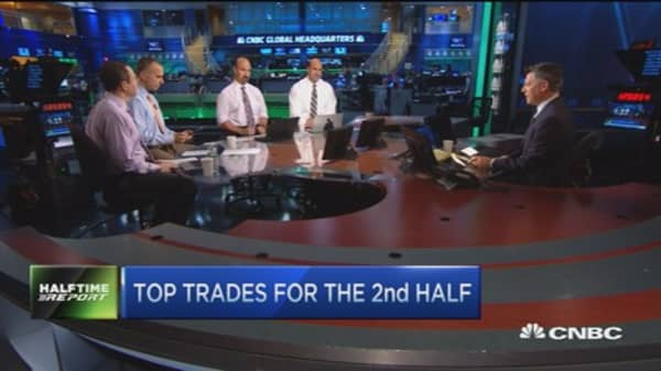 Top trades for the 2nd half: CSCO & JWN