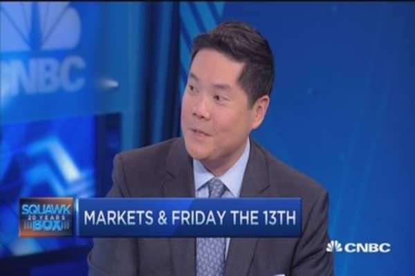 Beware Friday the 13th markets?
