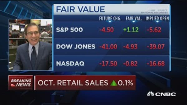 October retail sales up 0.1%, PPI, drops 0.4%