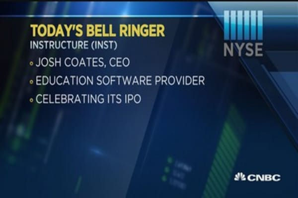 Today's Bell Ringer, November 13, 2015