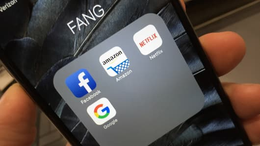 The FANG stocks: Facebook, Amazon, Netflix and Google