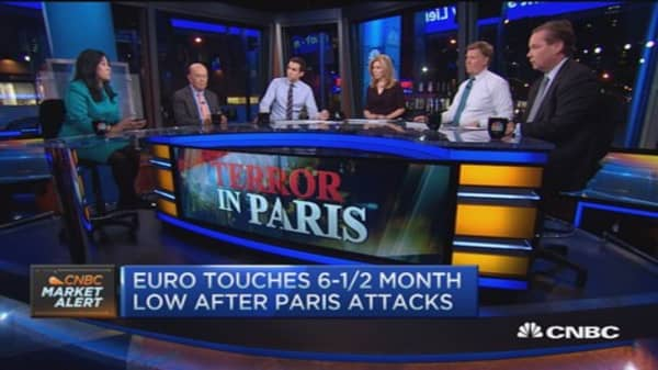 Euro touches 6 1/2 month low after attacks