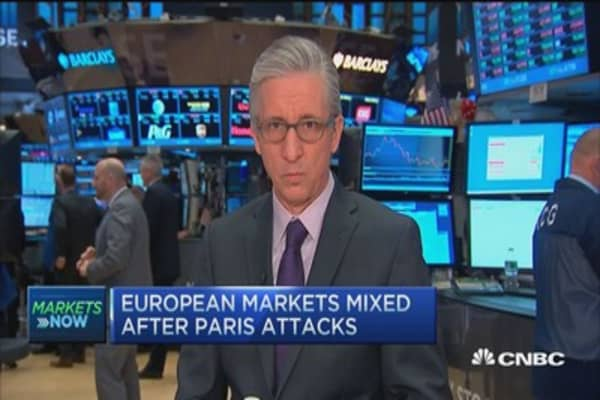 Pisani: Market down 1% at open