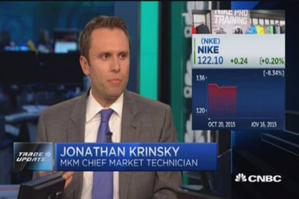 Call of the Day: Sell Amazon and Nike