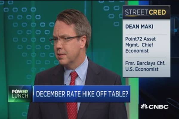 THIS could prevent the Fed from raising rates: Pro