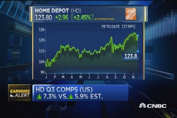 Home Depot 'bright spot' in retail: Analyst