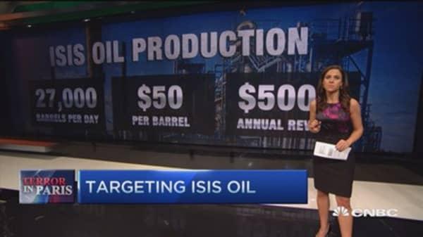 Targeting ISIS oil