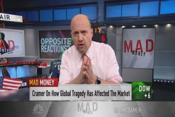 Cramer: 2015 is a difficult year to profit