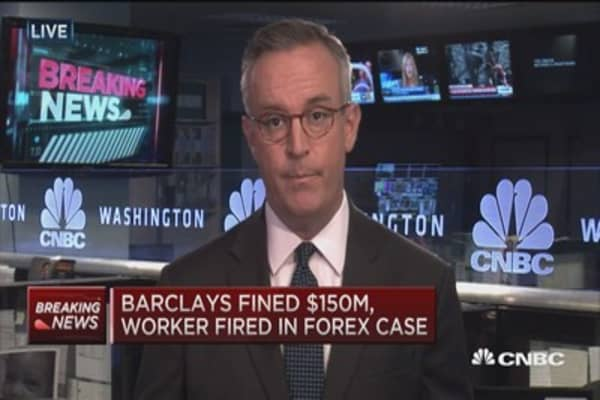 Barclays fined $150M in forex case