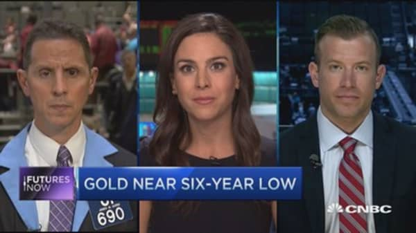 Futures Now: Gold near 6-month low