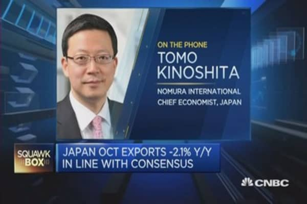Why did Japan October imports increase?